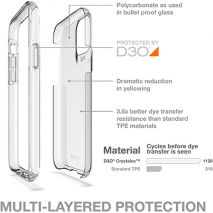 Gear4 Crystal Palace D30 Impact Protection Case - Samsung A20 | Clear