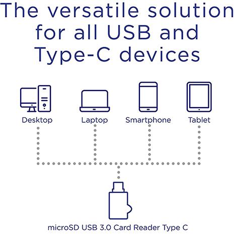 Integral USB-C 3.1 MicroSD Card Reader | Class 10 SDXC/HC